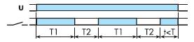 Функция LI реле времени Finder